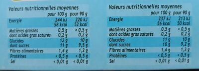 POM'POTES SSA 5 Fruits Pomme Tropical/5 Fruits Verts - Informations nutritionnelles - fr