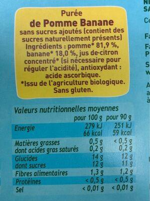 POM'POTES BIO SSA Pomme/Pomme Framboise/Pomme Mirabelle/Pomme Banane 16x90g Format Familial - Informations nutritionnelles - fr