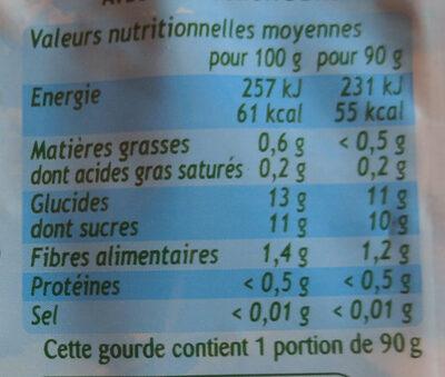 Pom'Potes (Pomme) - Nutrition facts - fr
