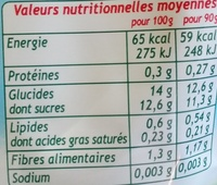 Pom'Potes (Pomme) - Nutrition facts