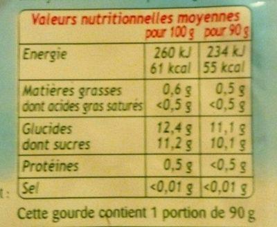 Pom'Potes (Pomme/Fraise) sans sucres ajoutés - Informazioni nutrizionali - fr