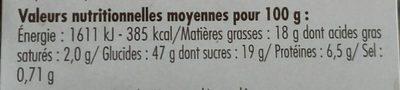 Beignet choco noisette - Informations nutritionnelles - fr