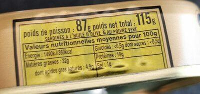 Sardines à L'huile D'olive Et Au Poivre Vert - Informations nutritionnelles - fr