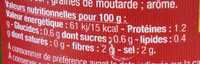 Mini cornichons aux 2 vinaigres cueillis main - Nutrition facts - fr
