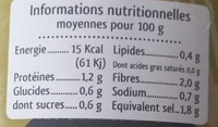 Cornichons au vinaigre - Nutrition facts - fr