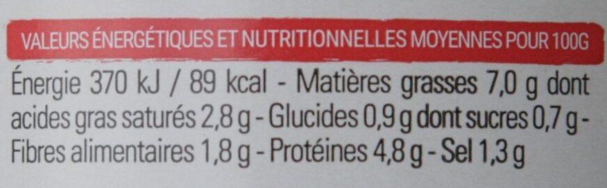 Choucroute garnie au Riesling - Nutrition facts - fr