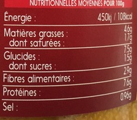 Cassoulet - Pur Porc - Informations nutritionnelles - fr