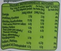 Maïs doux en grains - Voedingswaarden - fr