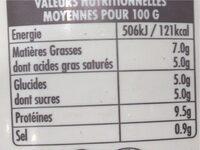 La Brousse - Nutrition facts - fr