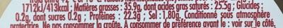 P'tit Basque - Nutrition facts