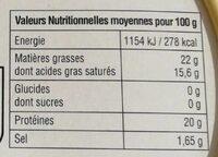 Bouton d'or - Informations nutritionnelles - fr