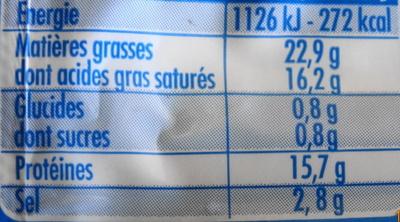 Salakis, 100% Brebis - Nutrition facts - fr