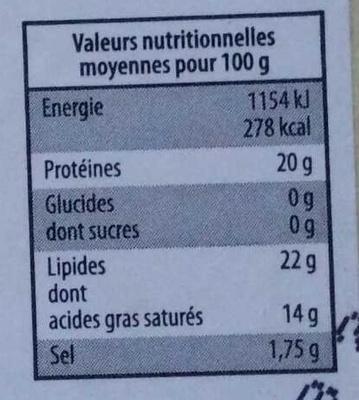 Camembert de Normandie (22% MG) - Nutrition facts