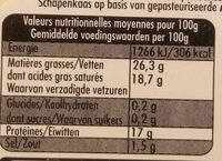 Pérail - Nutrition facts