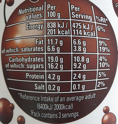 Aero Heavenly Milk Chocolate Mousse - Nutrition facts