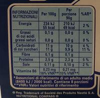 LC1 - Voedingswaarden