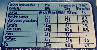 Yaourt a la Grecque sur lit de Myrtilles - Voedingswaarden