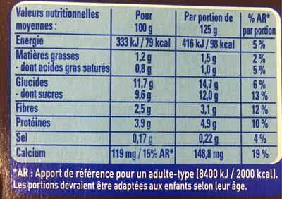 Ferme & Fondant de Sveltesse, Saveurs Gourmandes - Informations nutritionnelles