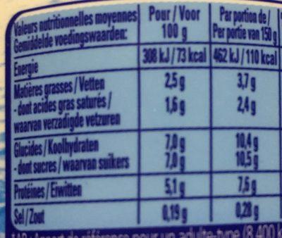 Yaos Yaourt à la Grecque - Nutrition facts