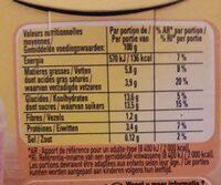 Le liégeois au yaourt, lit de framboises - Informations nutritionnelles