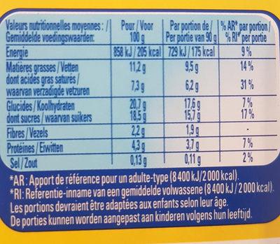 Tourbillon de mousse - Voedingswaarden