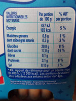Flanby - Informations nutritionnelles