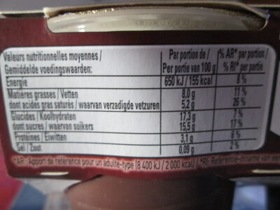 Le Viennois L'Original - Voedingswaarden - fr