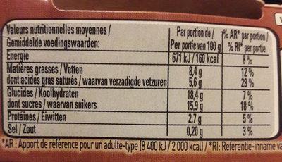 Le viennois - Voedingswaarden