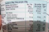 KVARG Coconut - Nutrition facts - fr