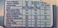 Yaourt à la Grecque sur lit de framboises - Informations nutritionnelles - fr