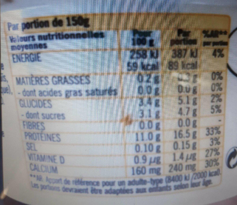 Lindahls kvarg - Nutrition facts - fr