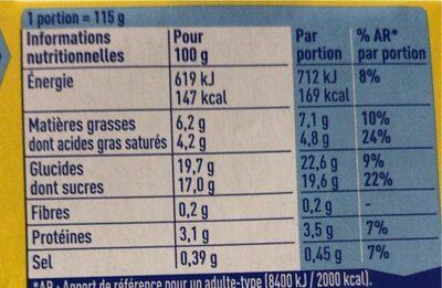 La Laitière Frais et Fondant Caramel au beurre salé 4 x 115 g - Voedingswaarden - fr