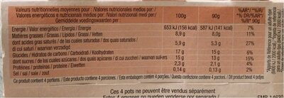 Panna Cotta Fruits rouges - Nutrition facts - fr