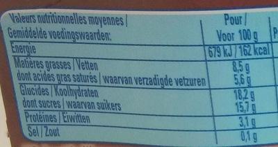 Le Viennois chocolat - Voedigswaarden