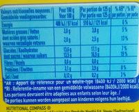 Le yaourt au citron - Nutrition facts - fr