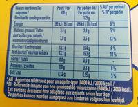 Le Yaourt Panaché - Informations nutritionnelles - fr