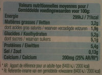 Nature - Nutrition facts