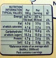 Milkybar Mousse - Nutrition facts - en