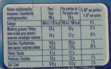 Le Yaourt à la Grecque (à la pulpe de citron) - Voedingswaarden - fr