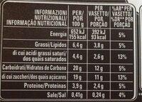 Nuvole caramello - Valori nutrizionali - pt