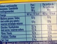 Neige de lait, Noix de Coco (4 Pots) - Informations nutritionnelles