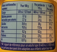 Riz au lait Rhum Raisins - Nutrition facts
