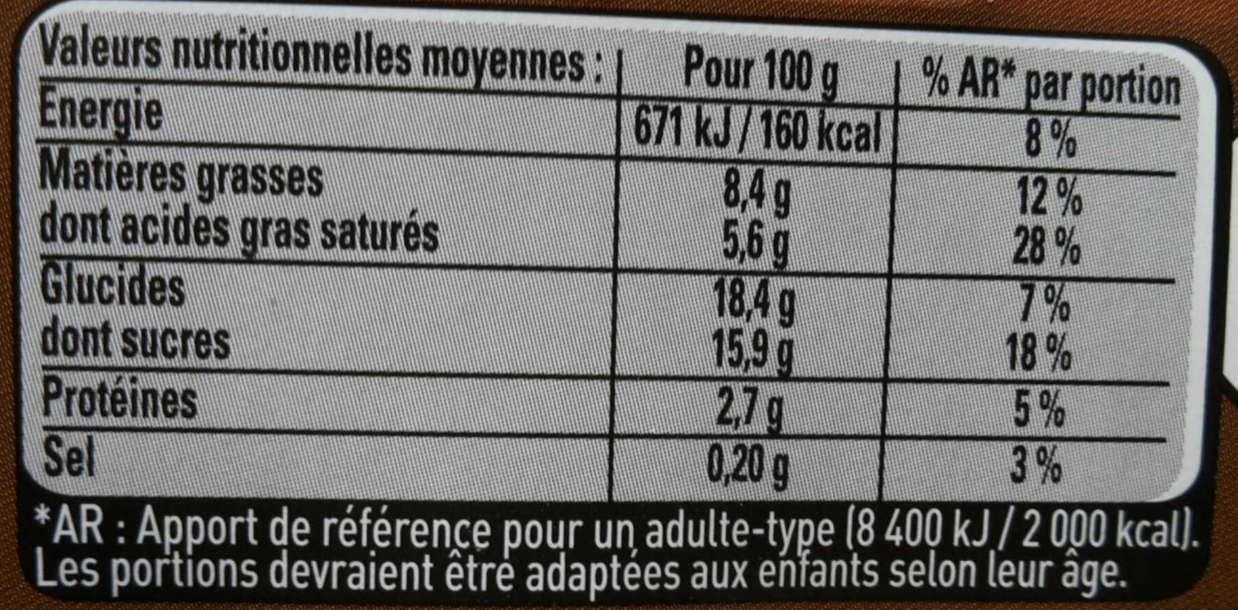 Le Viennois Café - Nutrition facts