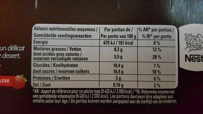 LE VIENNOIS - Informations nutritionnelles