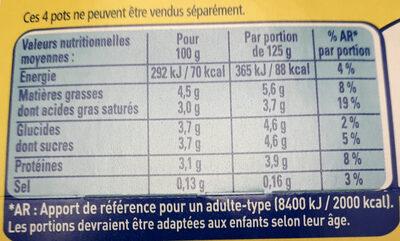 La Laitière yaourt au lait entier nature - Valori nutrizionali - fr