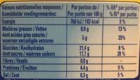 Le Petit Pot de Crème au Caramel - Informations nutritionnelles - fr