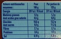 Ferme & Fondant Saveur Praliné Façon Rocher - Voedingswaarden
