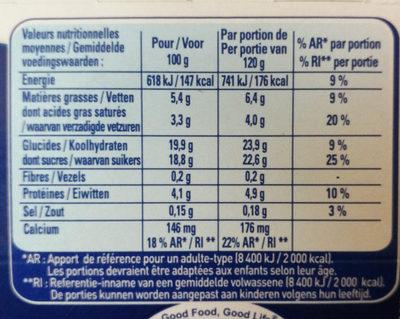 Yaourt à la fraise Smarties - Informations nutritionnelles