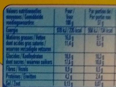 Feuilleté de Mousse Menthe (4 Pots) - Nutrition facts