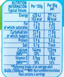 Munch Bunch Double Up Raspberry & Strawberry - Valori nutrizionali - en
